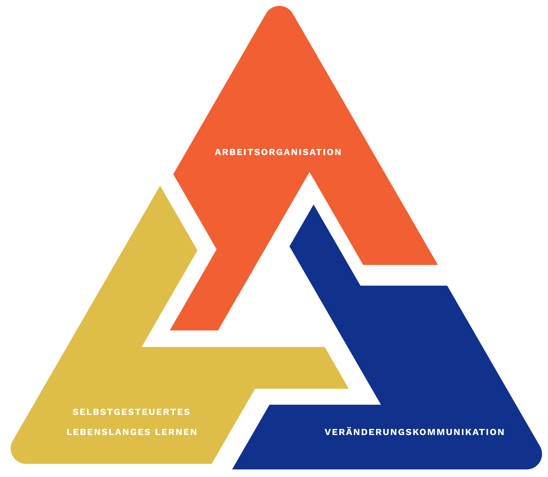 ALLE im digitalen Wandel Logo